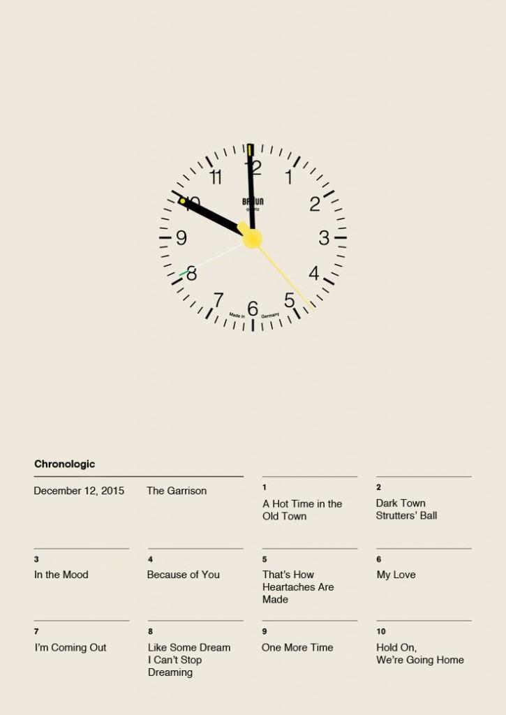 Chron Dec 12, 2015